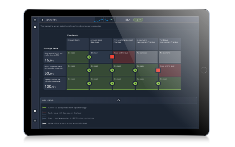 Accurately track the benefits of your strategic plan with Advisor