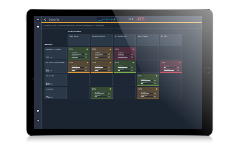 Roll out a robust strategic plan with Advisor