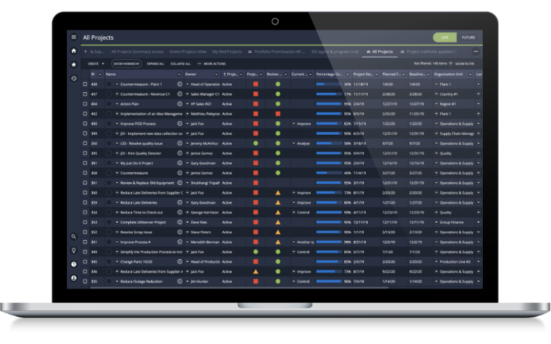 Manage the execution of your project portfolio